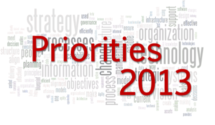 Priorities 2013: Moving from buzz to business (Presentation PDF)