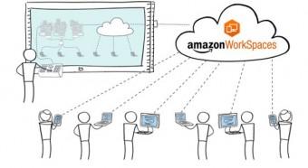 Amazon WorkSpaces – Virtual Desktop as a Service